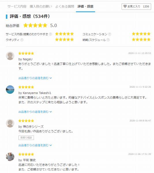 ★5段階の総合評価 購入者コメント 評価・感想 ココナラ